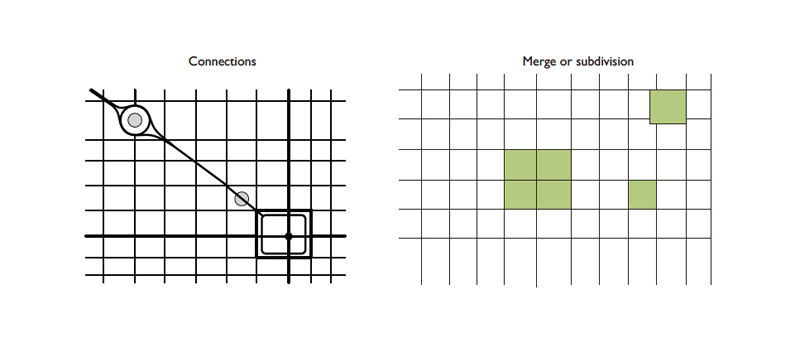 grid and exception
