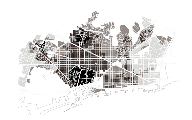grid and extension of Barcelona